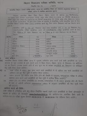Bihar STET exam पूरी जानकारी यहां से करें प्राप्त