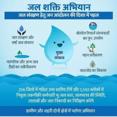 जल शक्ति अभियान : संचय जल बेहतर कल
