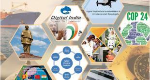 PIB Half yearly in Hindi [ June 2018- December 2018 ] PDF Download