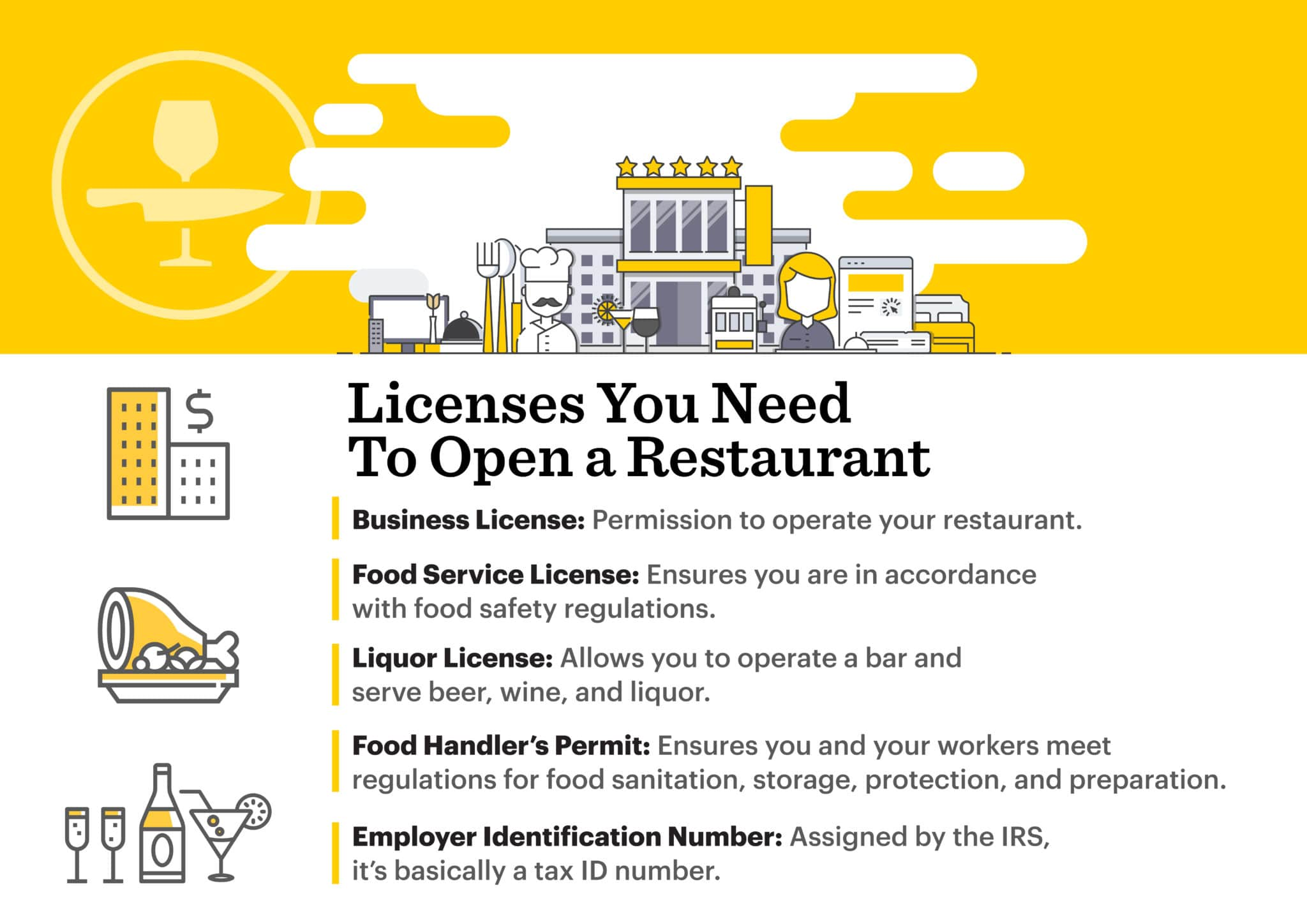 Concession Stand Worker Cover Letter Restaurant Licenses And Permits You Need To Open