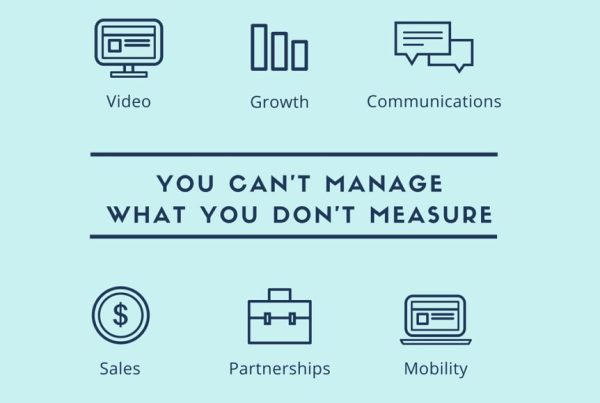 infographic with video collaboration related tools
