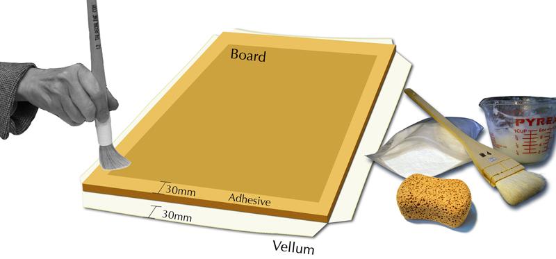 Mounting Parchment & Vellum