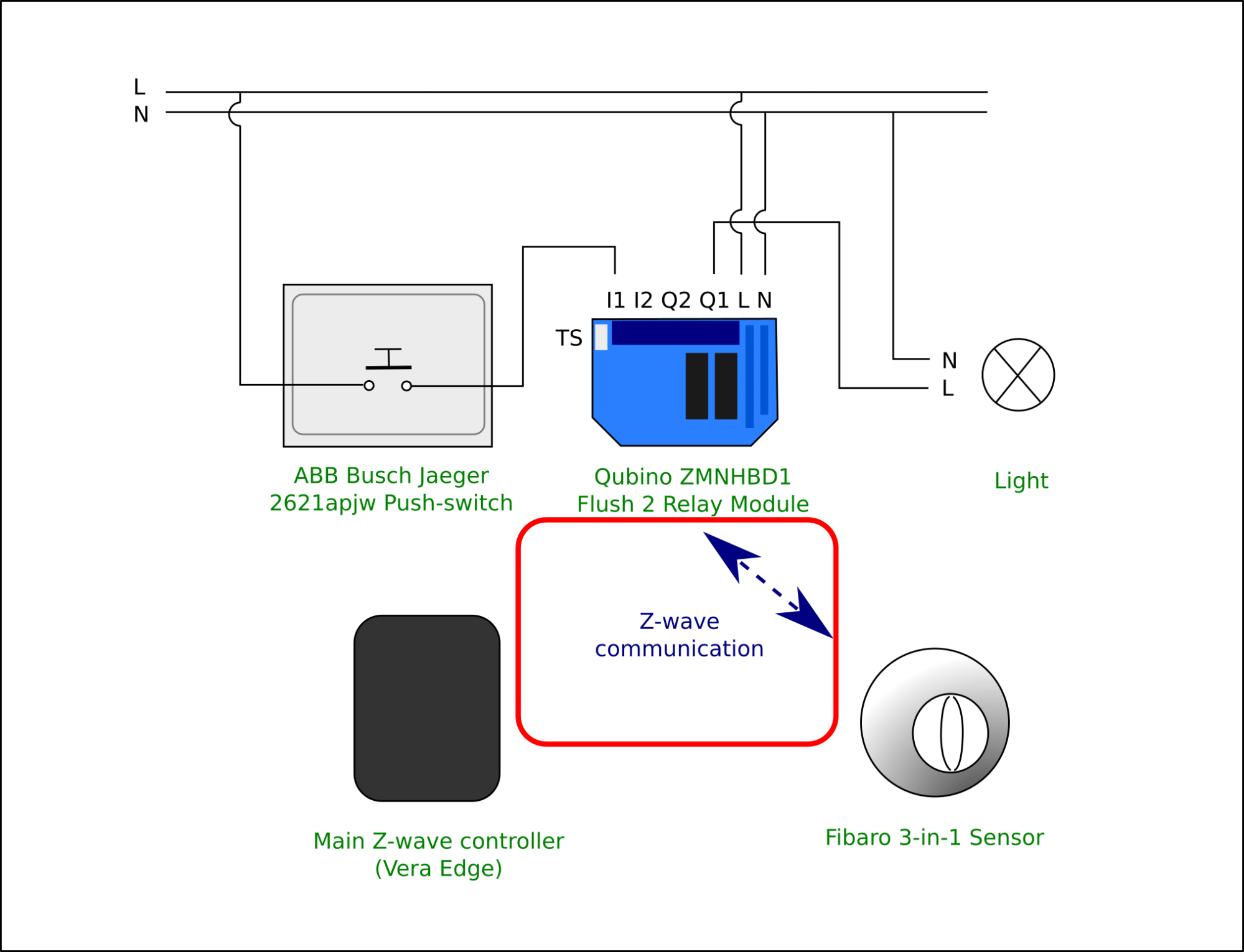 hight resolution of method 2 direct communication between motion sensor and relay module