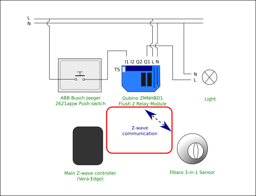 small resolution of method 2 direct communication between motion sensor and relay module