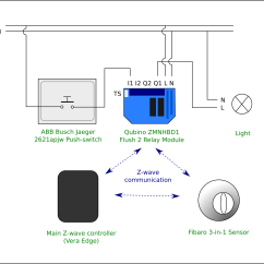 Garage Door Sensor Wiring Diagram 48 Volt Golf Cart Stanley Diagrams Safety