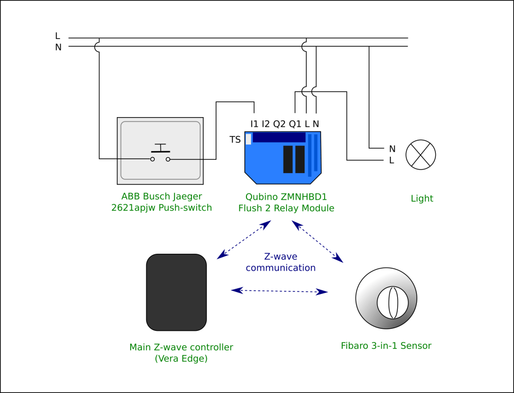 medium resolution of electrical diagram z wave project
