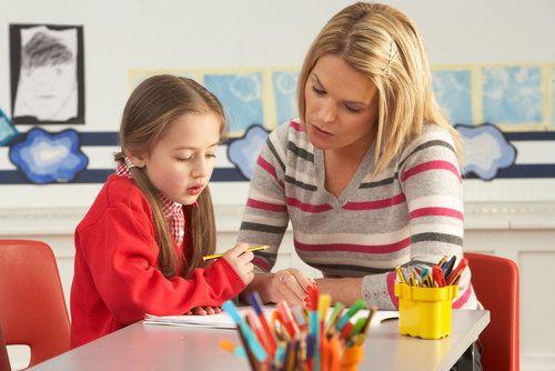 Decreto-Lei nº54/2018, o Decreto-Lei da Educação Inclusiva - Medidas seletivas