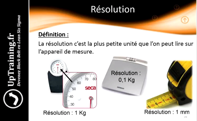 resolution-systeme-mesure