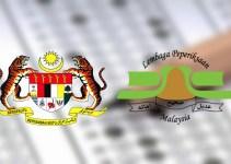 Jadual Waktu STAM 2019 Sijil Tinggi Agama Malaysia