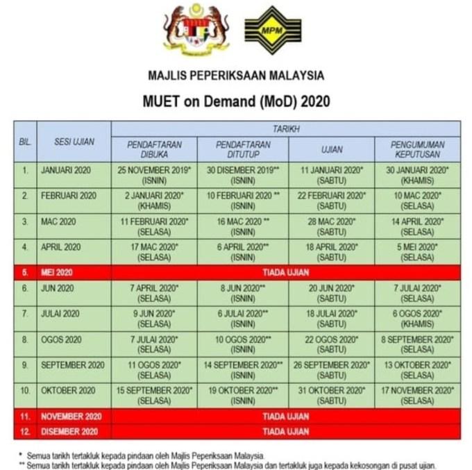 Pendaftaran MUET on Demand 2020 Online (MoD)
