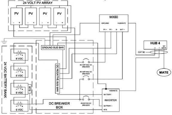 12 Volt Solar System Diagram, 12, Free Engine Image For
