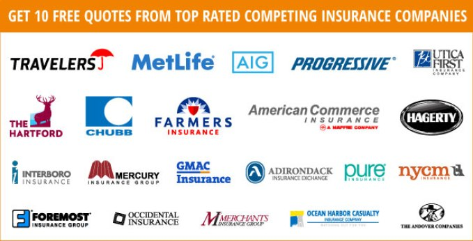 The Biggest Car Insurance Companies in the USA