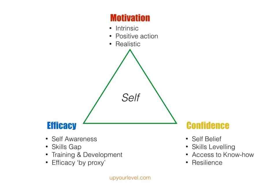 Motivation Model.001