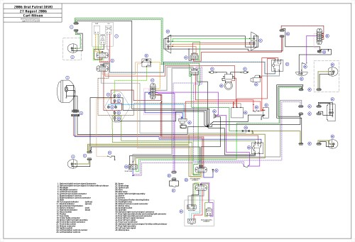 small resolution of ural engine diagram schematics wiring diagrams u2022 rh schoosretailstores com motorcycle engine panzer iv engine