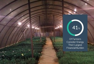 Hort Americas Financing through Sparkfund