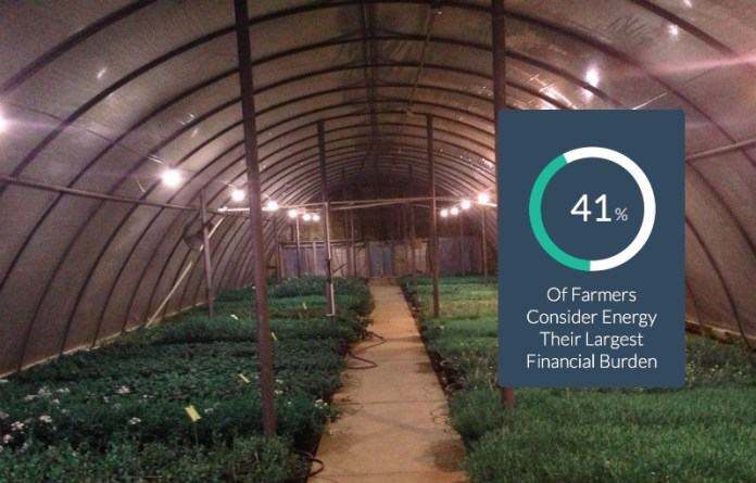 Hort Americas Financing through Sparkfund