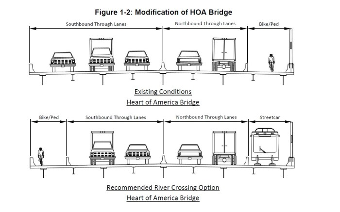 hoa-bridge