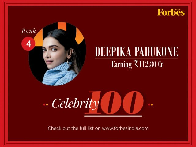 Deepika Padukone at No. 4 in Forbes India Celebrity 100 2018 List