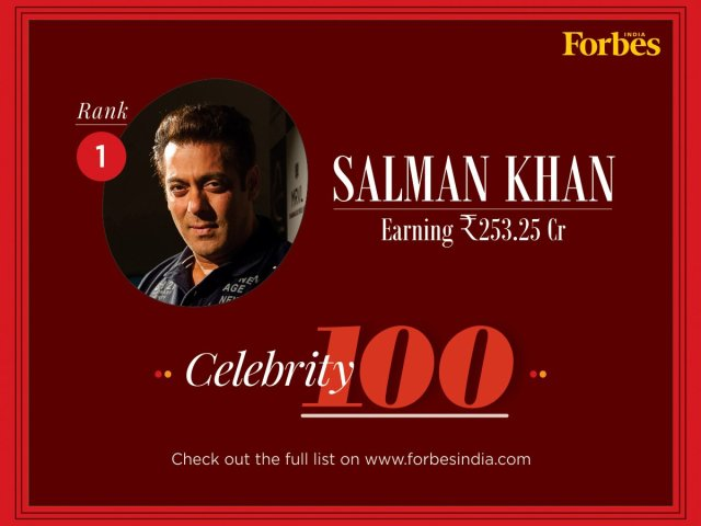 Salman Khan at No. 1 in Forbes India Celebrity 100 2018 List