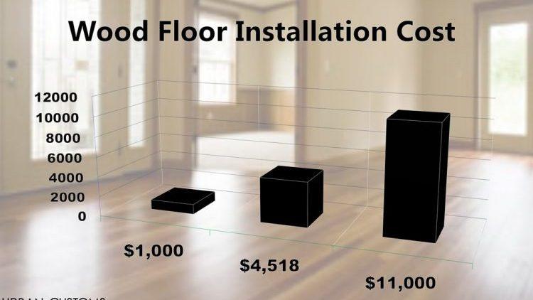 hardwood floor installation cost 2020