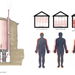 Roman Baths Diagram International Prostar Wiring  Precursor For Modern Temperature Control