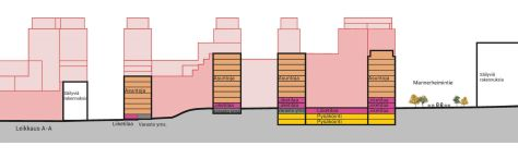A cross-section view of the area. Apartments on top, offices and retail space below and parking underground.