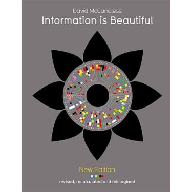 Bookspeed Information Is Beautiful