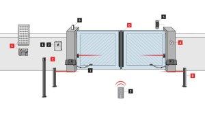 blitz swing gate mounting diagram