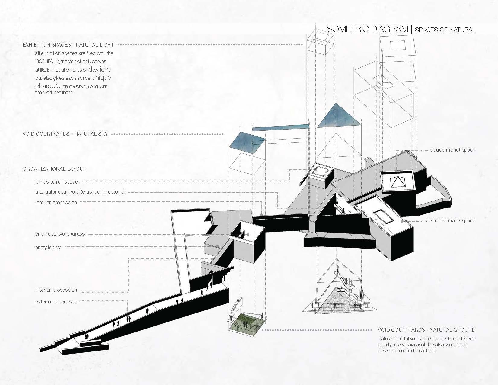Chichu Art Museum Floor Plan