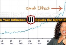 Big Earnings: Oprah Winfrey Generated Over $19 Million with One Simple Tweet