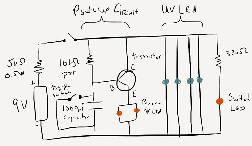 The Fully Powered Proton « UrbanIso