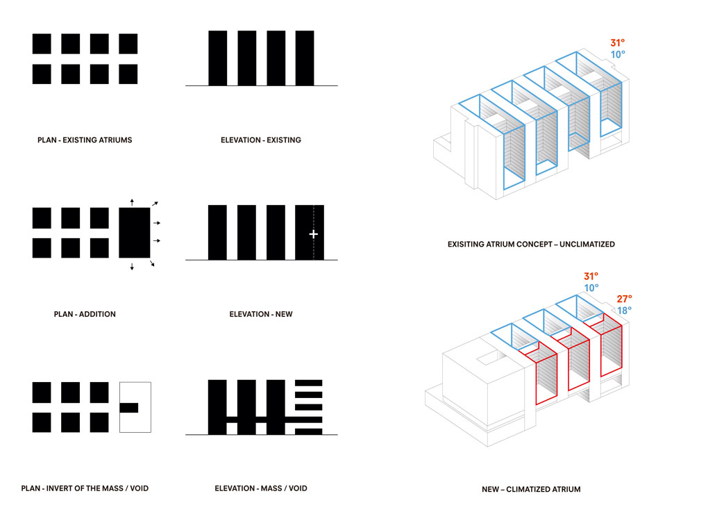 urbanNext » 03_2_Diagrams_2_OMA