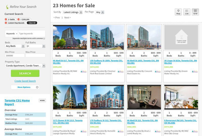 Queen West Condos for Sale - Live Listings