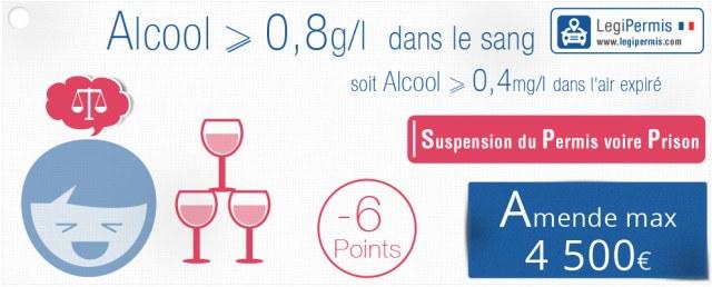 taux-alcool-delit