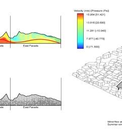 urban terrains digital lab seoul national university graduate school of environmental studies [ 4208 x 1745 Pixel ]