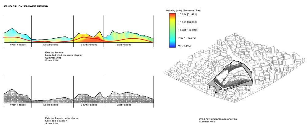 medium resolution of urban terrains digital lab seoul national university graduate school of environmental studies