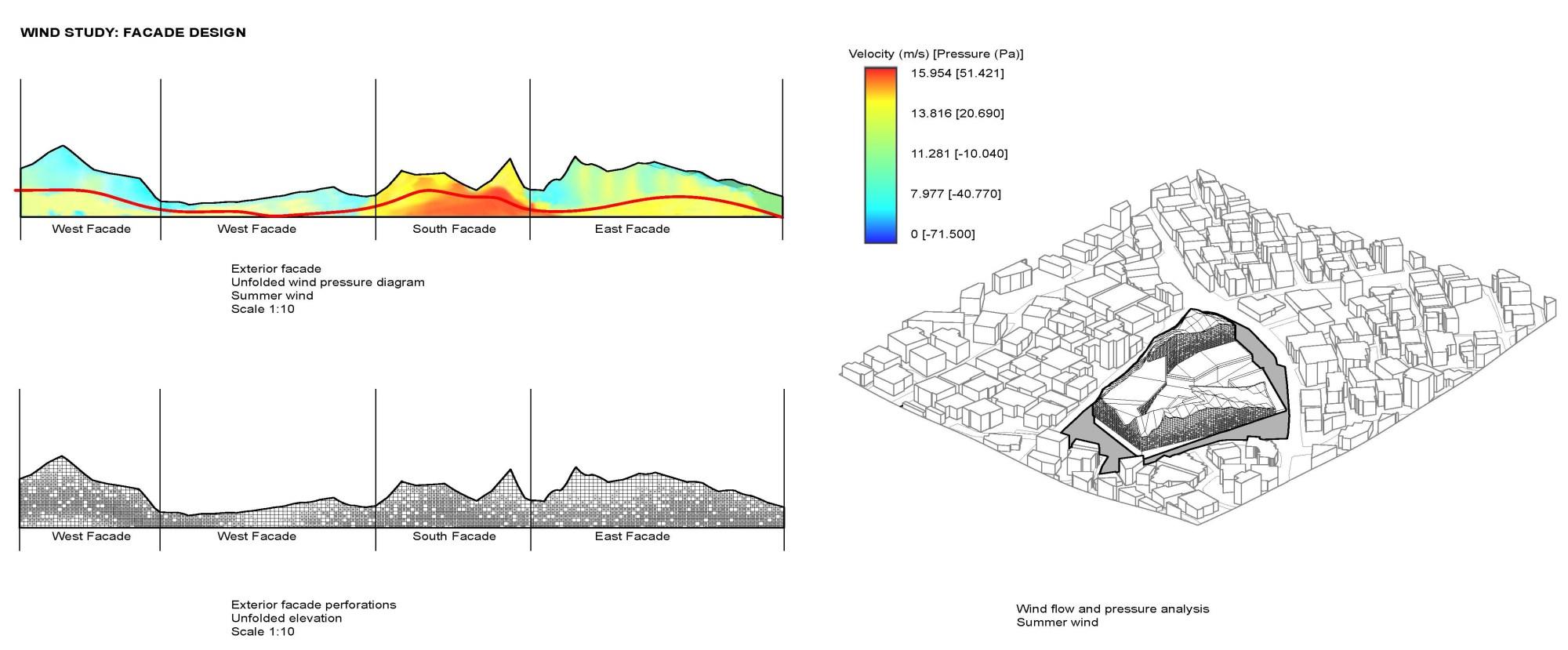 hight resolution of urban terrains digital lab seoul national university graduate school of environmental studies