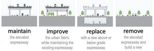 Gardiner Expressway Lakeshore Boulevard East proposals Waterfront Toronto