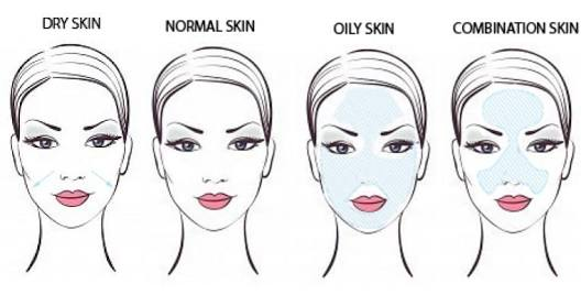 How To Know Your Skin Type