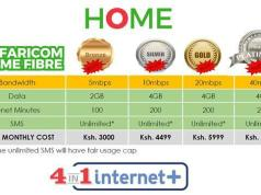 Safaricom Internet plus