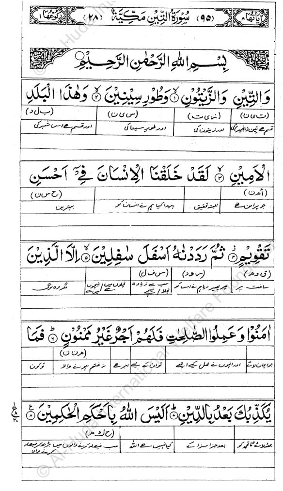 Surah Al Alaq 1-5 : surah, Lesson:, At-Tin, Al-'Alaq, Al-Qadr, Al-Baiyinah, Registered, Classes, Preparatory, Platform