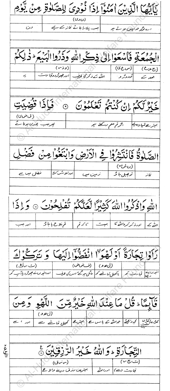 Al Jumuah Ayat 9 : jumuah, Lesson, Al-Jumu'ah, الجمعۃ, Registered, Classes, Preparatory, Platform