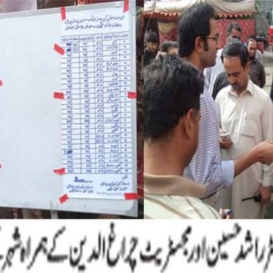 گلگت : شہر کے مختلف علاقوں میں گرانفروشوں کے خلاف کاروائی