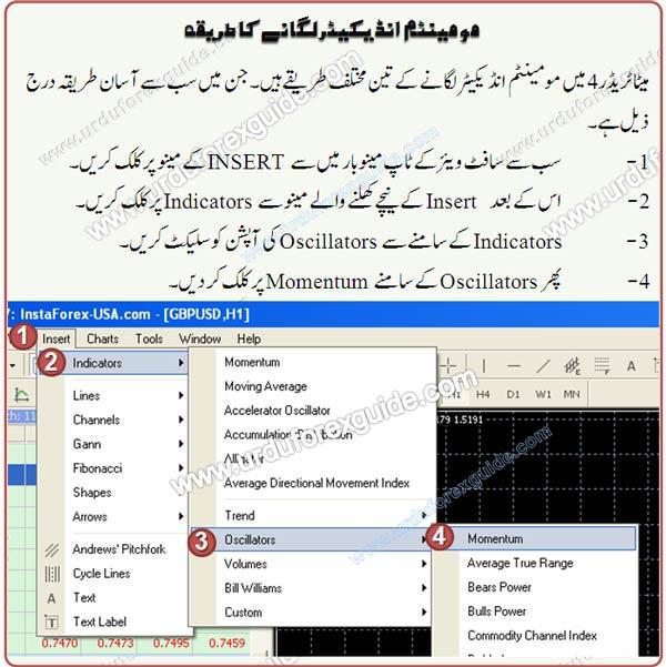 Urdu tutorial to add Momentum Indicator in metatrader charts