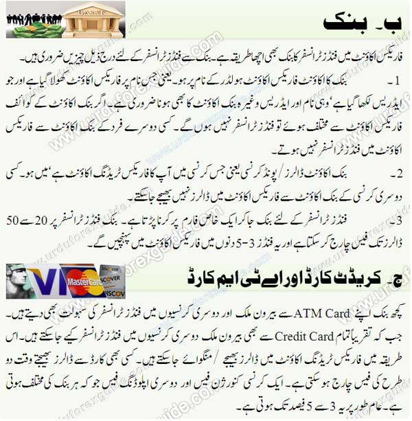 Urdu tutorial about best ways of funds transfer of forex real trading account