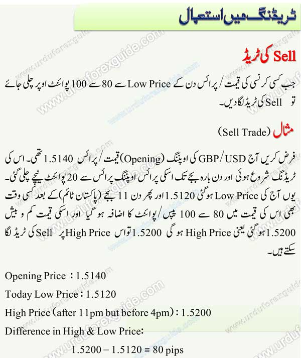 made-in-pakistan-forex-strategy-2