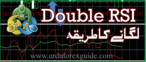 urdu tutorial how to add double rsi on metatrader 4 chart