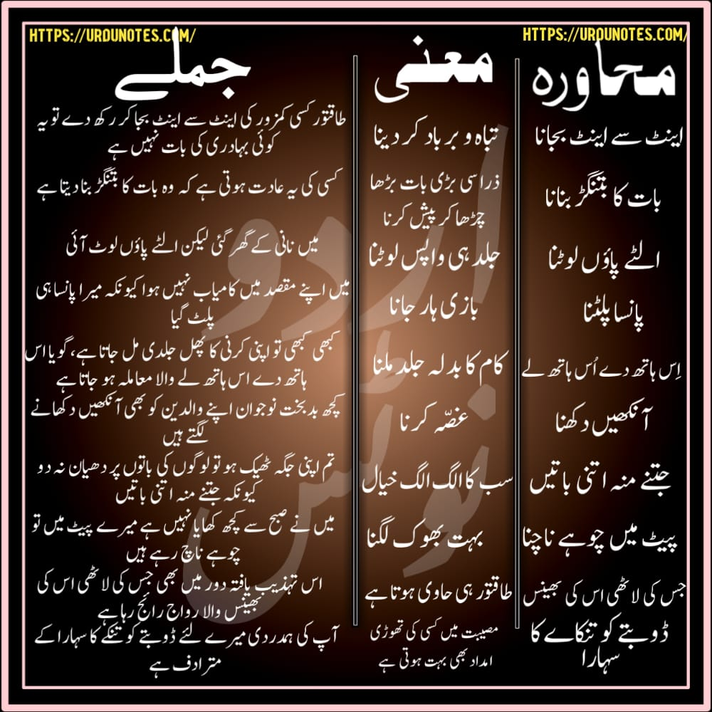 Urdu Muhavare Collection 4