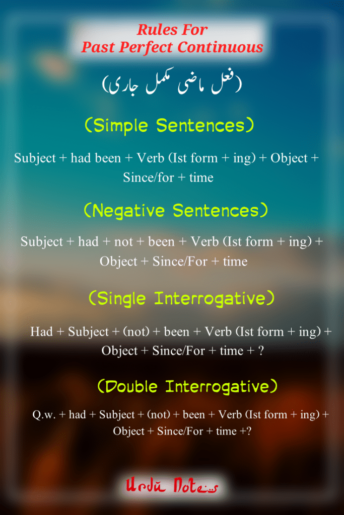 Past Perfect Continuous Tense 1