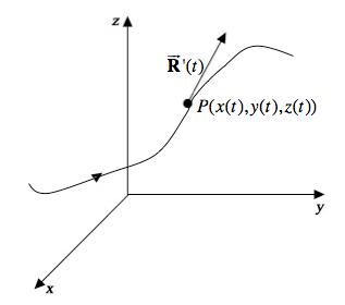 Calculus 2502A, Fall 2014